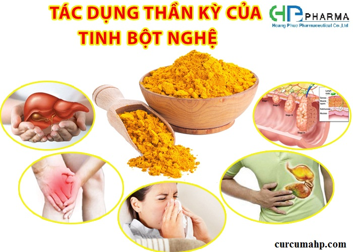 Cach-lam-tinh-bot-nghe